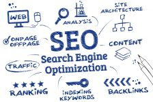 SEO with Articles, Blogs, Podcasts and RSS