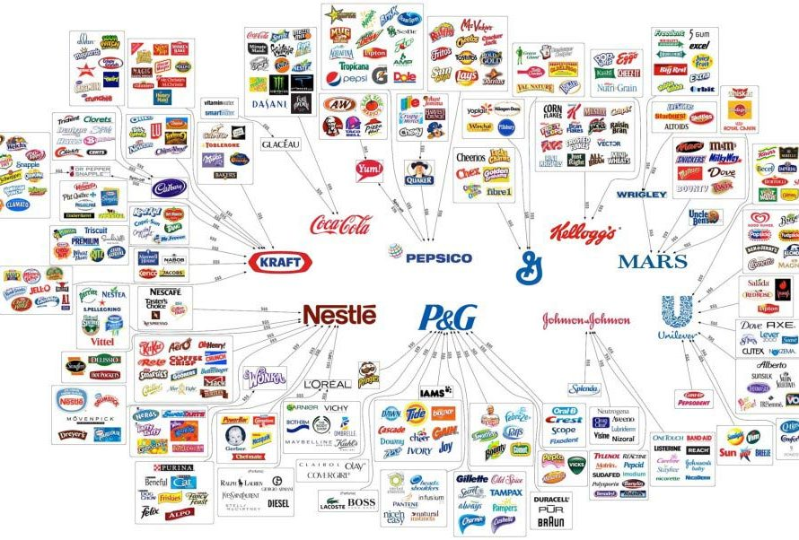 Are You a Brand Or a Commodity?