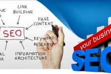 Introduction to SEO – Search Engine Optimization