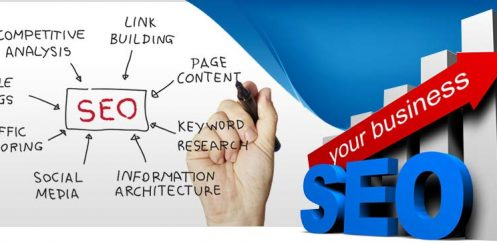 Improving Your Search Engine Ranking