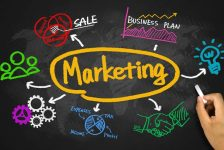 What Is Business Marketing Strategy?