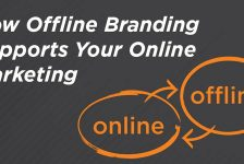 Internet Marketing for Existing and New Businesses