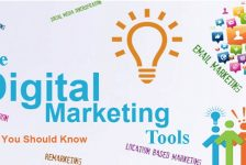 What Is Digital Marketing? The Terrible Misunderstanding
