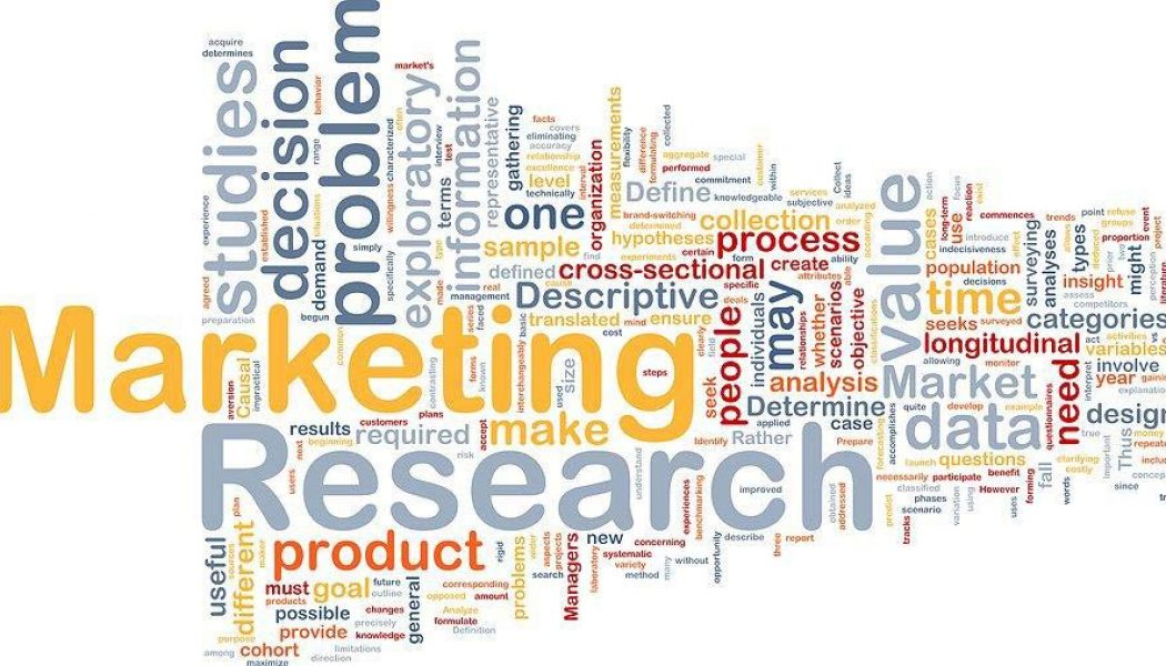 10 Steps to Design a Successful Marketing Plan