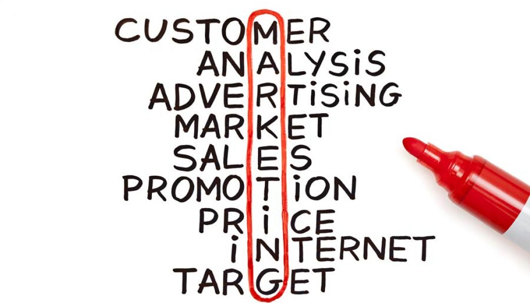 Online Marketing: Market to Sale