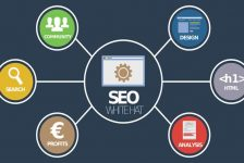 Increase Web Traffic – SEO Optimization