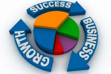 What is SWOT Analysis in Internet Business?