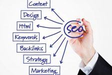 Search Engine Optimization – The Top Ten Ranking Guide