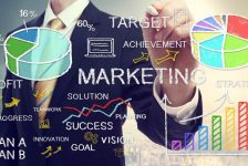 Five Steps to Building a Successful Marketing Plan