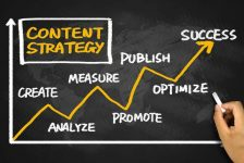 The 3 Steps to Profitable Niche Marketing Strategy