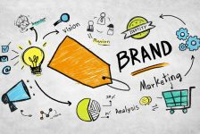 Successful Brand Strategy Development