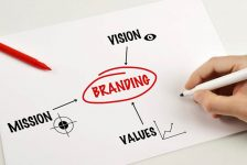What is Branding Yourself?
