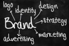 Corporate Branding Marketing