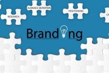 Things to Consider in a Branding Strategy Map
