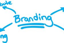 Small Business Branding – 4 Mistakes to Avoid